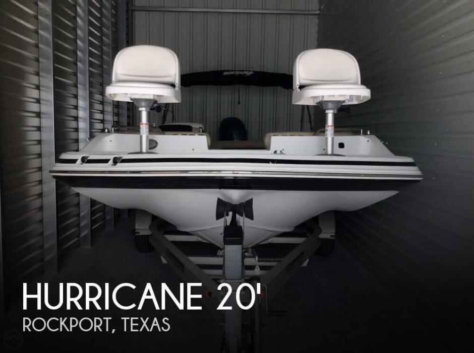 2016 Hurricane SS 201 Texas Edition