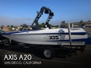 2015 Axis A20
