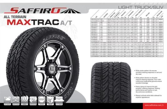 4 Brand new 31x10.50R15 Tires