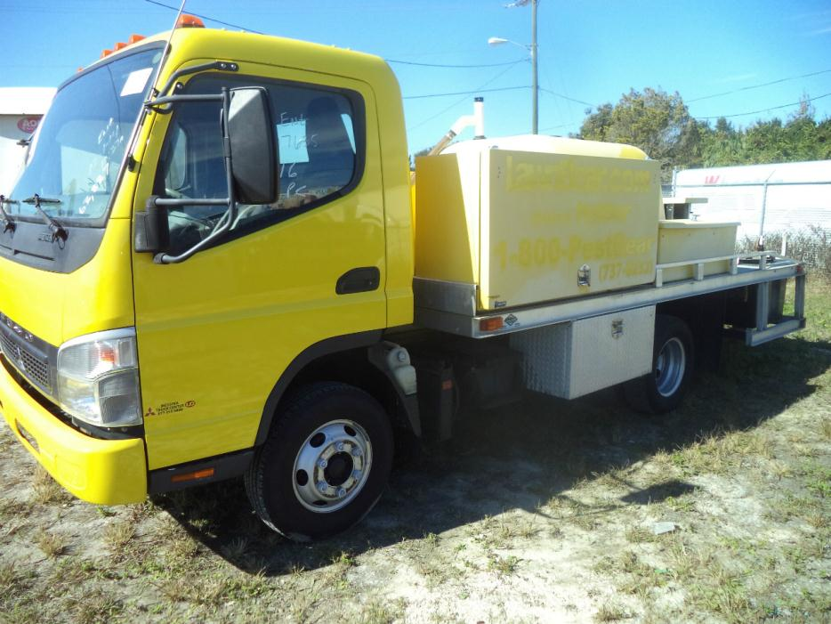 Mitsubishi Fuso cars for sale in Tampa, Florida