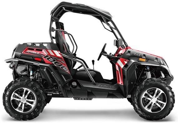 cfmoto zforce 1000 eps motorcycles for sale. Black Bedroom Furniture Sets. Home Design Ideas