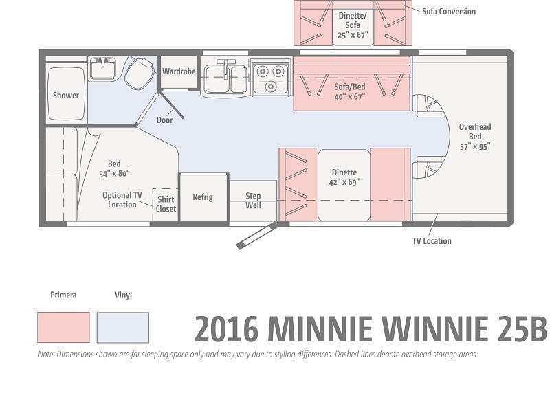 Winnebago Minnie Winnie Rvs For Sale In Kentucky