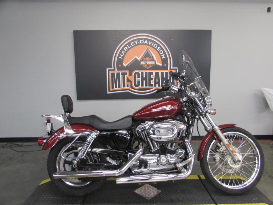 Harley Davidson Dealers In Alabama