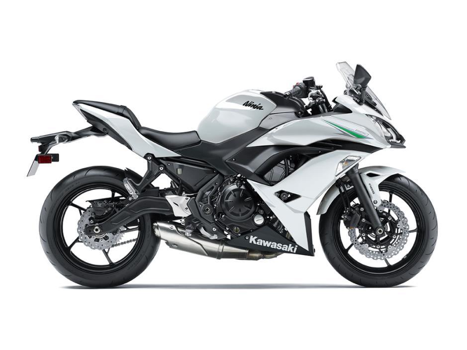 Kawasaki Ninja For Sale Oklahoma