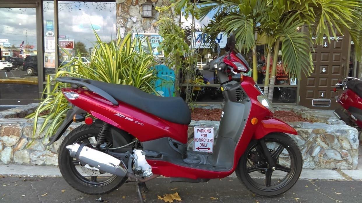 2012 SYM HD 200
