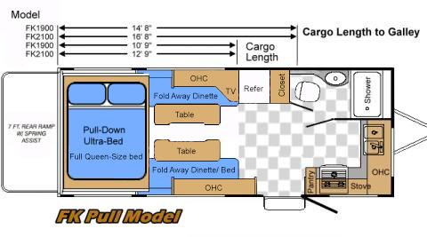 Weekend Warrior Wiring Diagram Block And Schematic Diagrams - Weekend warrior toy hauler wiring diagram