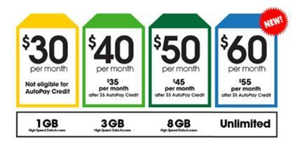 Great News!! Our unlimited plan is now $60