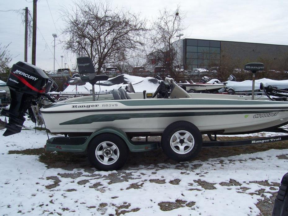 Ranger R83 Boats For Sale