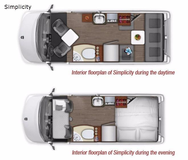 2018 Roadtrek Simplicity Simplicity