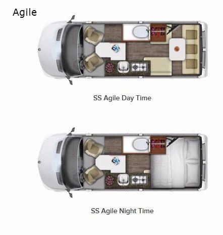 2017 Roadtrek Agile SS