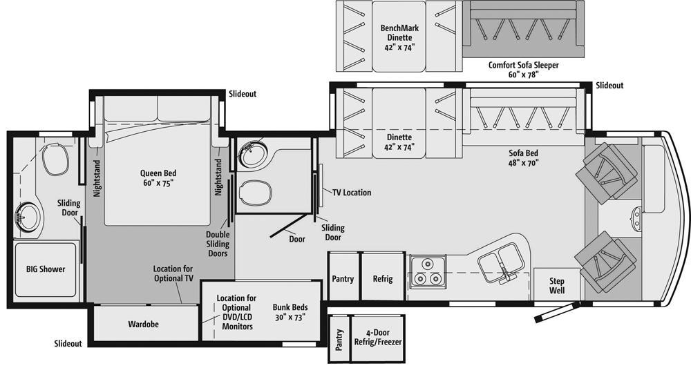 2014 Itasca Sunstar 35B Two Bedroom Bath & 1/2 Tripl