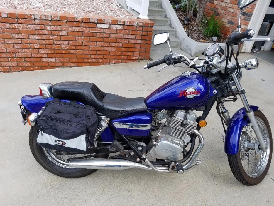 2003 Honda REBEL (CMX250C)