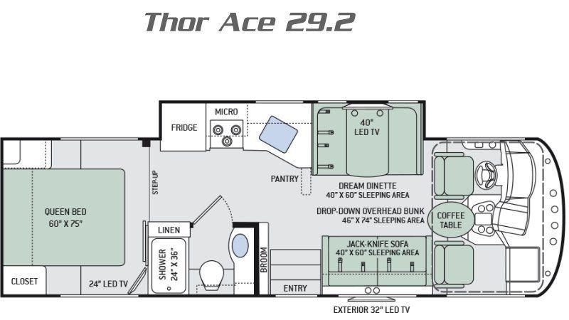 2016 Thor ACE 29.2