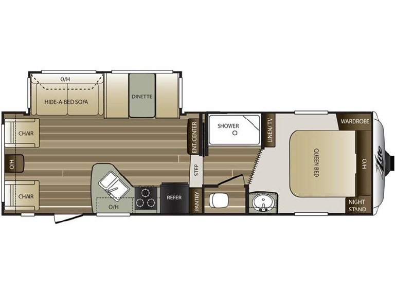 What Fees Can I Expect When Bying A Travel Trailer