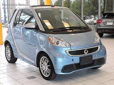 Smart Passion smart car towing rv fuel efficient mpg commuter convertible fun small blue