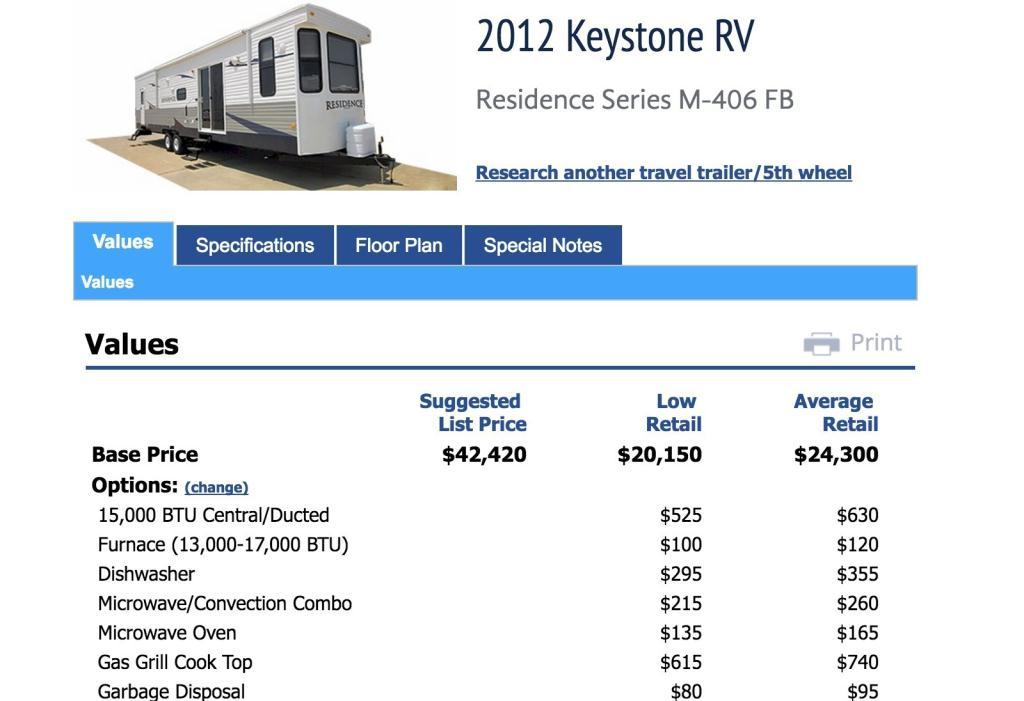 2012 Keystone Residence 406FB