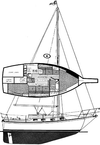 1986 Island Packet Shoal Draft 27