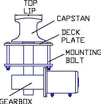 Ideal Windlass Vertical Capstan/Windlass Model A 12 volt DC,Used