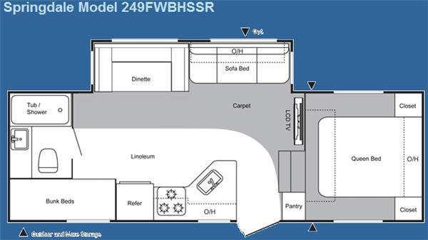 2009 Keystone Rv Springdale 249FWBHSSR