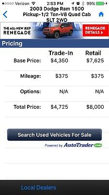 Dodge : Ram 1500 2003 Dodge Ram 1500 SLT QUAD Cab Pickup 4-Door 4.7 2003 dodge ram 1500 slt quad cab pickup 4 door 4.7 l great looking low reserve