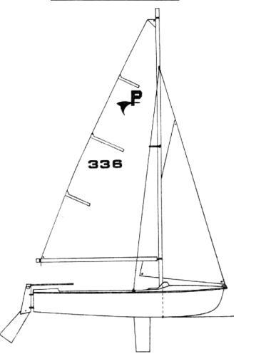 1983 MFG Day Sailer
