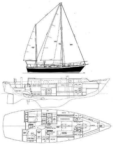 1981 Pearson 424